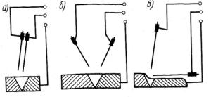Сварка трехфазной дугой