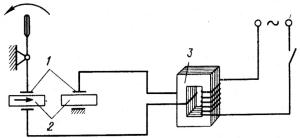 Принципиальная схема контактной сварки