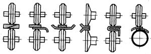 сварные соединения с отбортовкой и внахлест