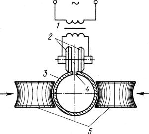 шовно-стыковая сварка труб с продольным сварным швом