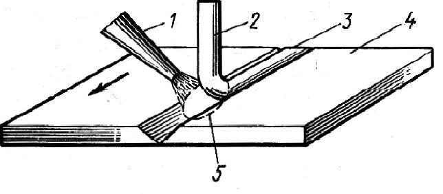 Инструкцию на горелку гэп-2