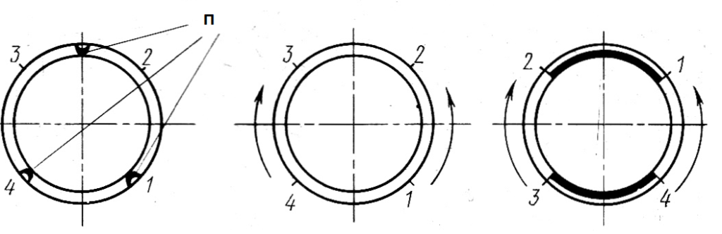 Последовательность ручной дуговой сварки трубопроводов