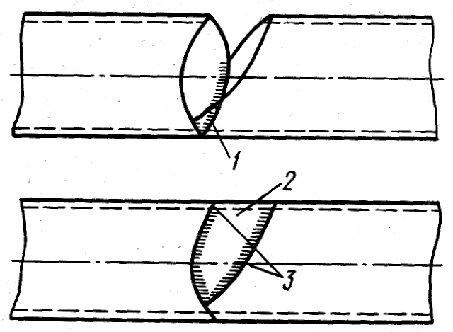 Комбинированная сварка стыков труб