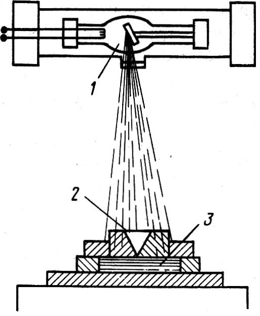 Схема просвечивания рентгеновскими лучами