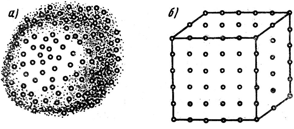 атомы аморфных и кристаллических тел