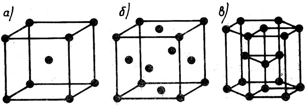 Примеры кристаллических решеток металлов
