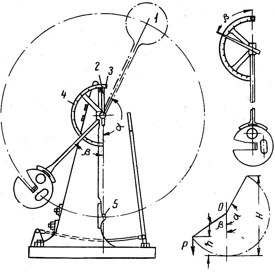 Схема маятникового копра для испытания на ударную вязкость