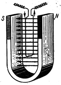 Виток проводника в магнитном поле, повернутый перпендекулярно магнитным силовым линиям