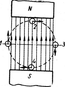 Схема получения переменного тока