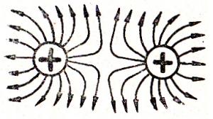 Силовые линии вокруг одноименных зарядов