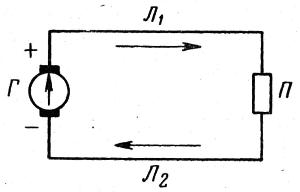 Схема простейшей электрической цепи