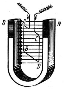 Виток проводника в магнитном поле
