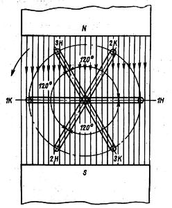 Схема получения трехфазного тока
