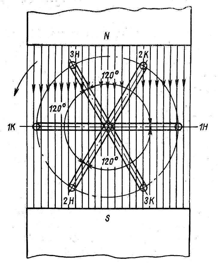 Схема получения трехфазного